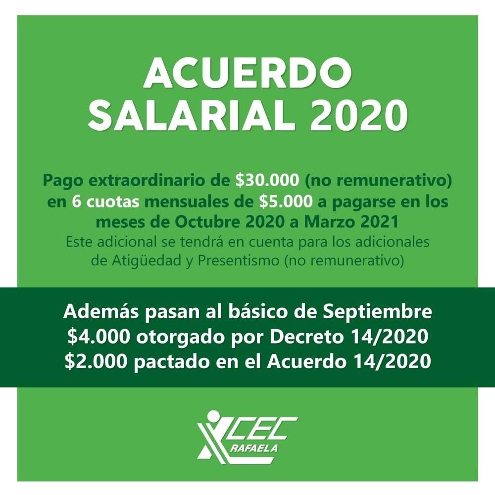 ACUERDO SALARIAL 2020