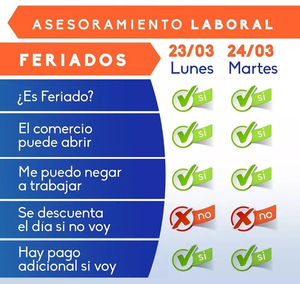 INFORMACIÓN IMPORTANE DE PRÓXIMOS FERIADOS