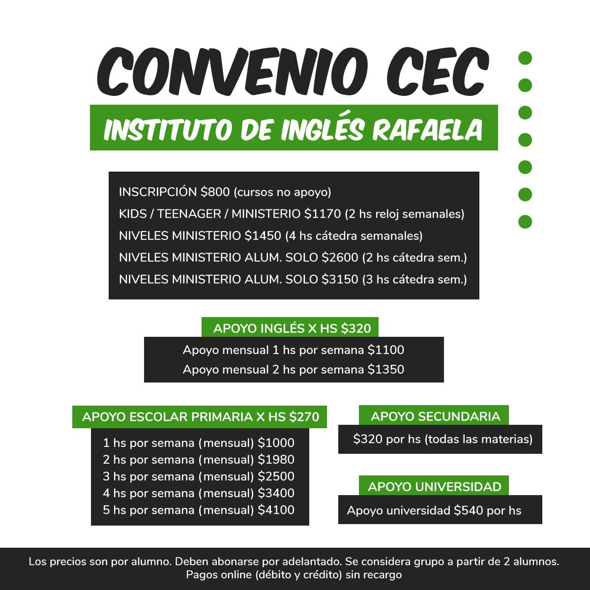 CONVENIO CEC. Instituto de Inglés Rafaela.